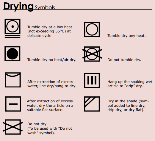 Garment Care Symbols – Drying