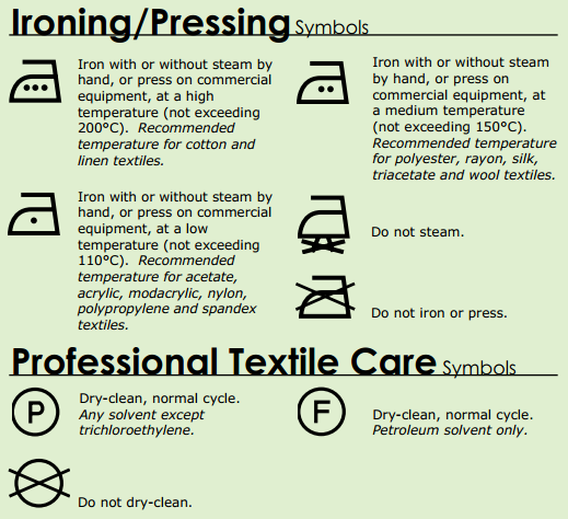 Garment Care Symbols – Ironing & Pressing